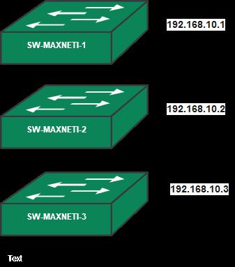 Cisco Stack Configuration 3850