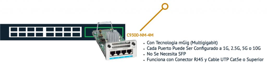 C9300-NM-4M