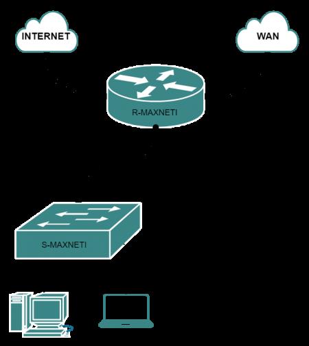 3 Maneras Inteligentes de Conectar la Sucursal con el Sitio Central
