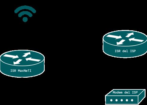 Cisco Router 4000